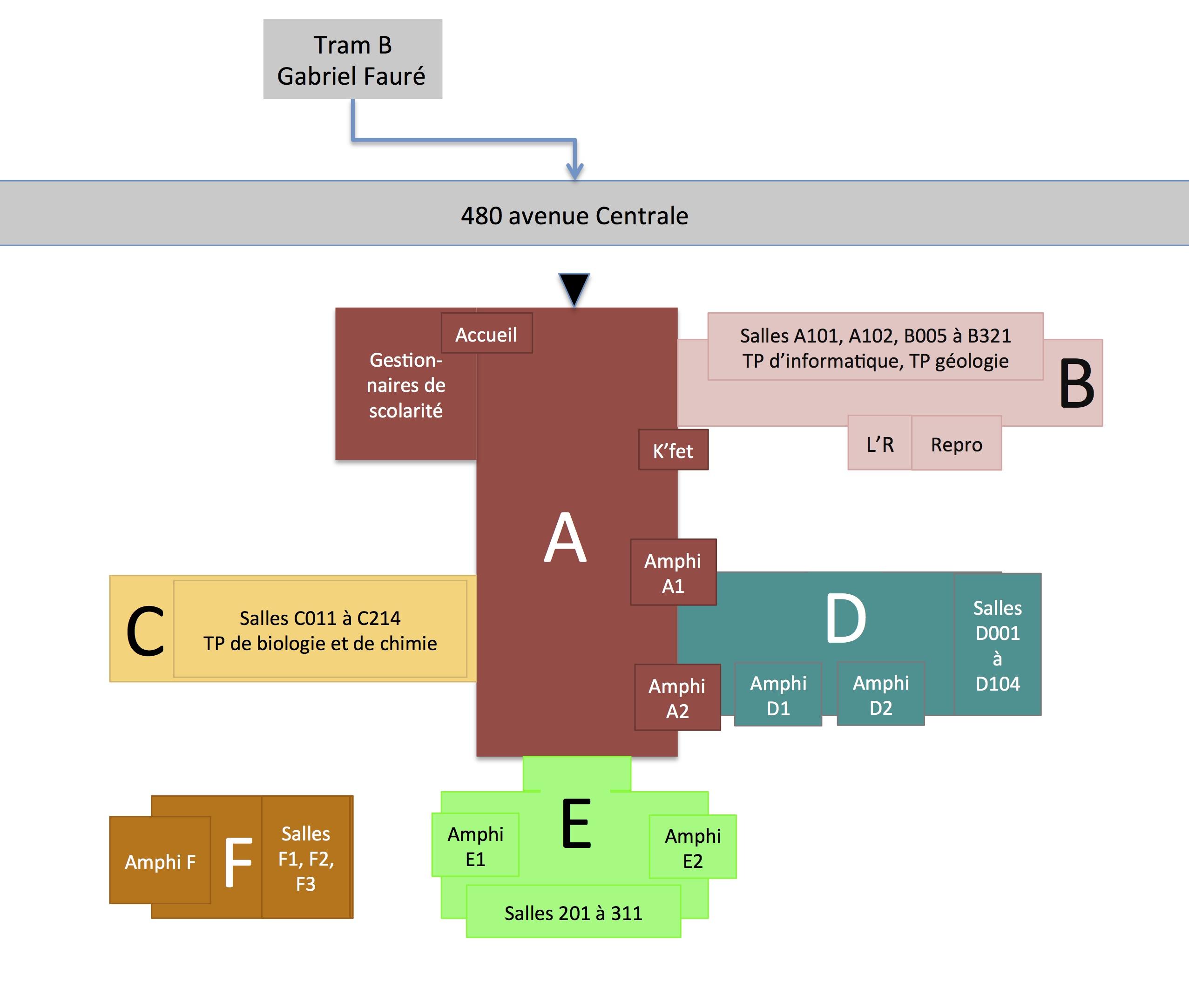 Departement Licence Sciences Et Technologies Universite Grenoble Alpes Locaux D Enseignement